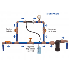 Kit Injetor de fertilizante Venturi 3/4 Polegada Irrigação Fertirrigacao